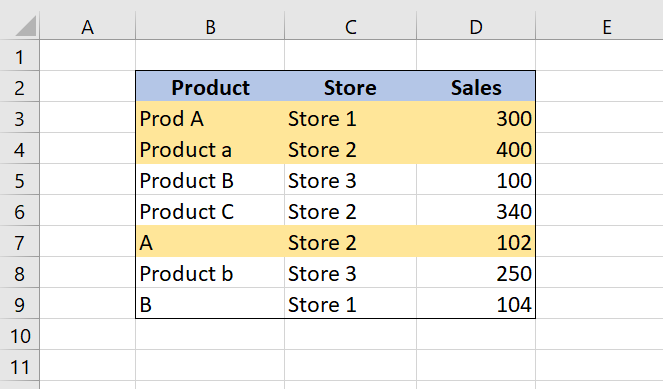 Image 11. Example Conditional Formatting used with the SEARCH function