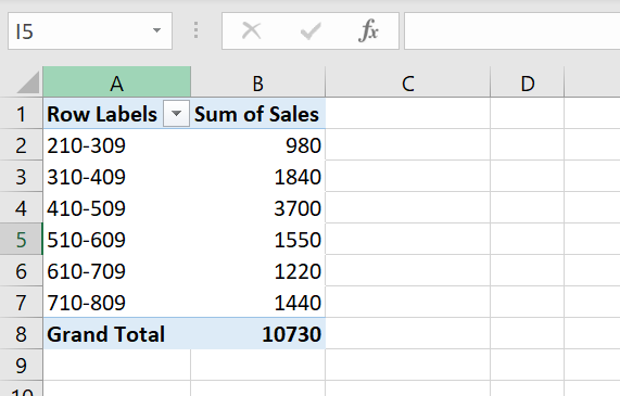 Image 7. Pivot table with grouped row labels