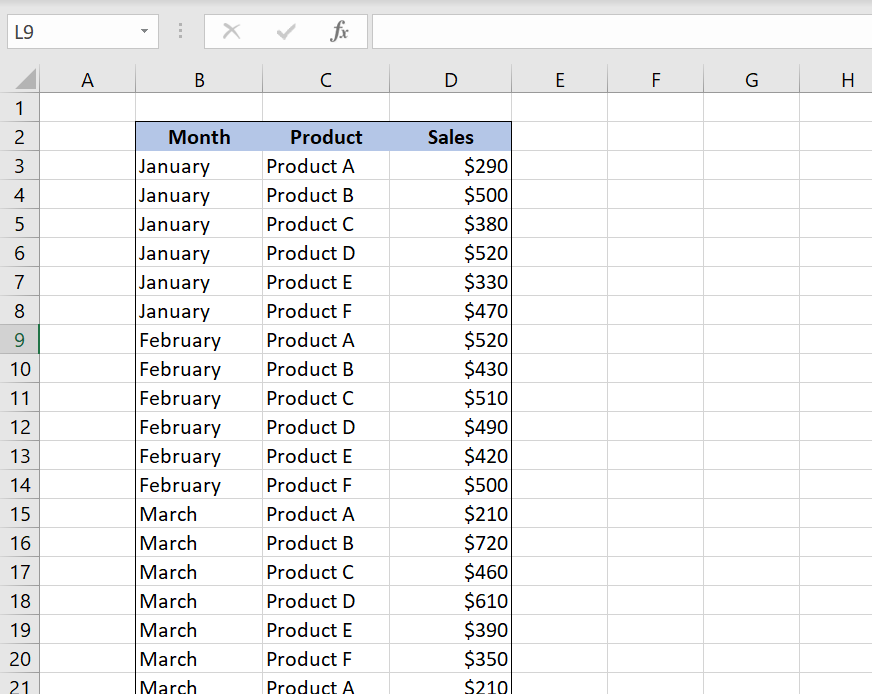 Image 1. The table with data for creating the pivot table