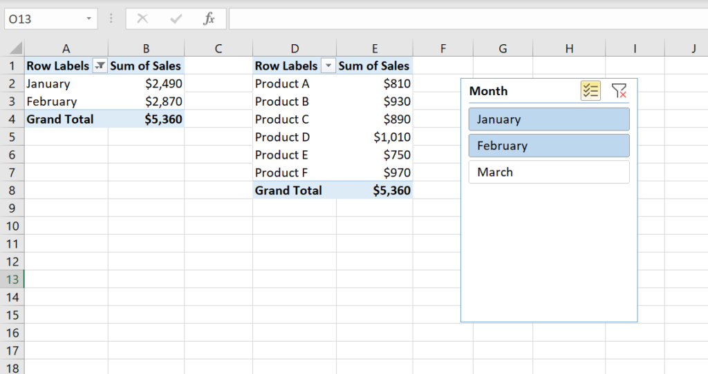 Image 11. Two pivot tables filtered with one slicer