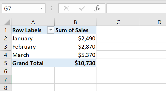 Image 2. The pivot table – Sum of Sales per month