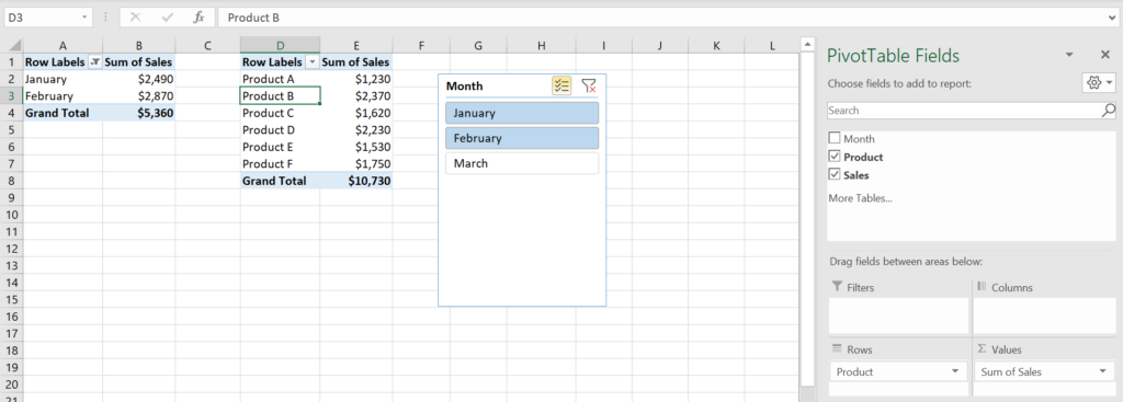 Image 8. The second pivot table – Sum of sales per product