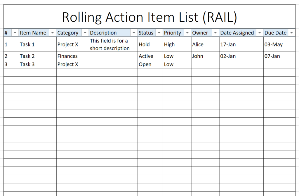 Rolling Action Item List Example